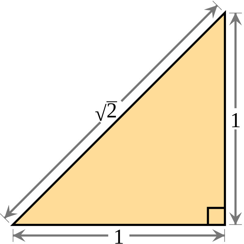 Square root of 2 triangle.svg
